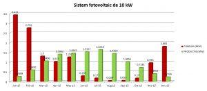 imag-6-sistem-fotovoltaic