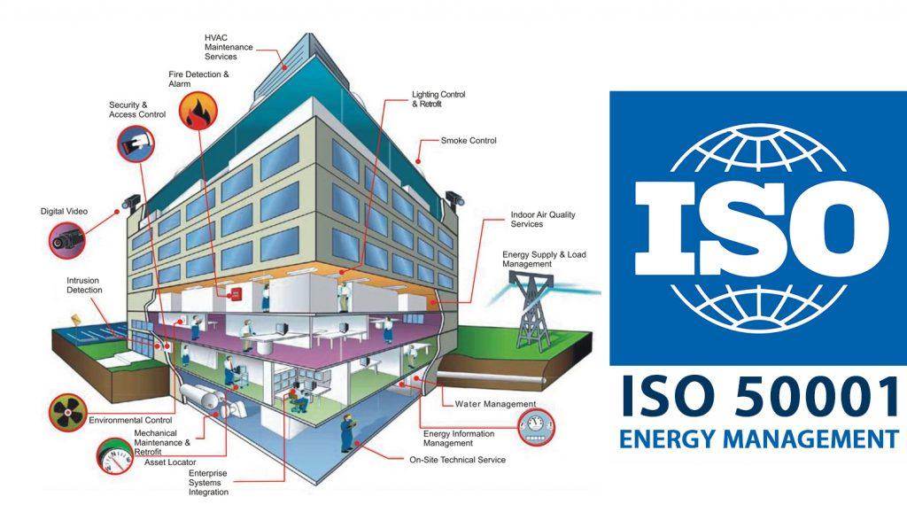 bms-iso-50001
