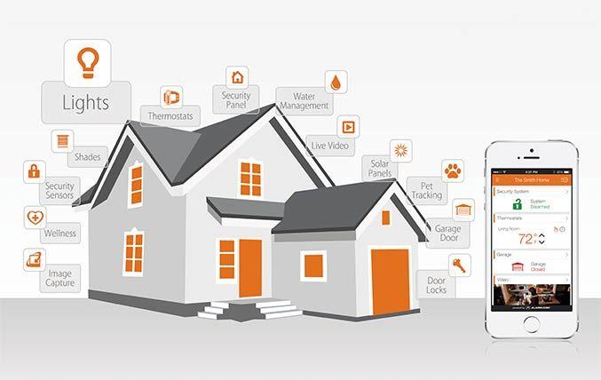 bms-smart-house