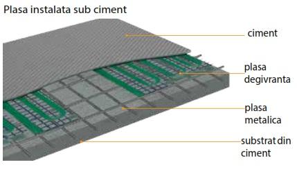 x1 Sistem de degivrare fibra de carbon plasa sub ciment